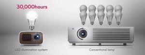 proyektor-lg-pw1500-x6