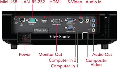 proyektor-short-throw-viewsonic-pjd6683ws-3000-lumens-x4