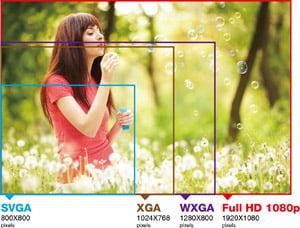 proyektor-viewsonic-pjd7830hdl-full-hd-3200-lumens-x2