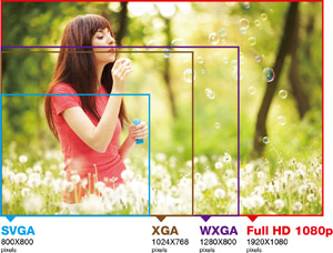 proyektor-viewsonic-pro7827hd-full-hd-2200-lumens-x4