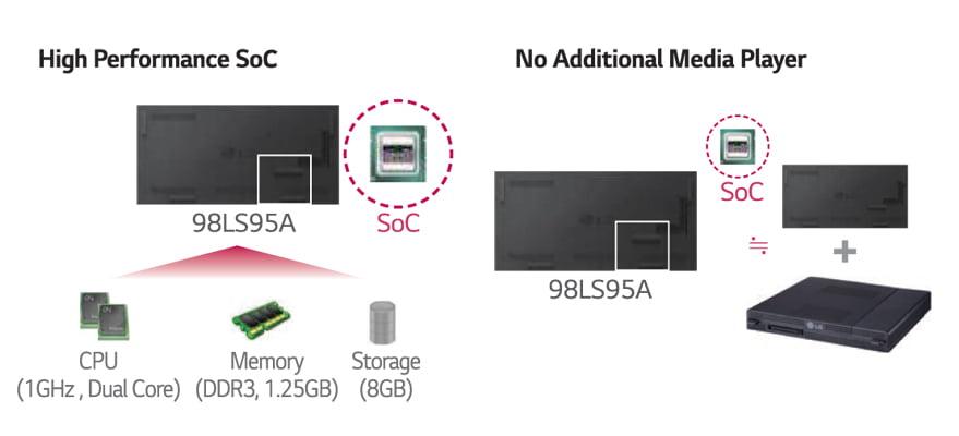 banner-lg-uhd-monitor-signage-98ls95a-5